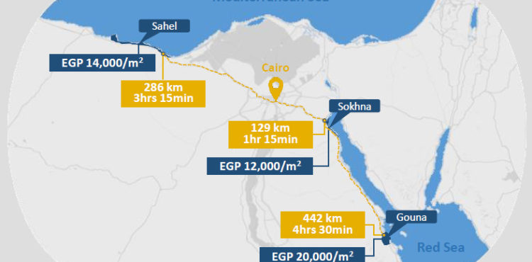 Coldwell Banker: Vacation Homes in Egypt 2017 Overview