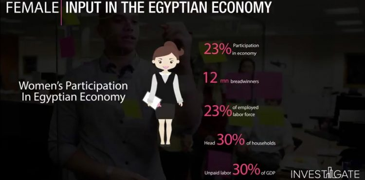 Female Input in the Egyptian Economy   Part One