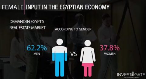 Female Input in the Egyptian Economy – Part Two