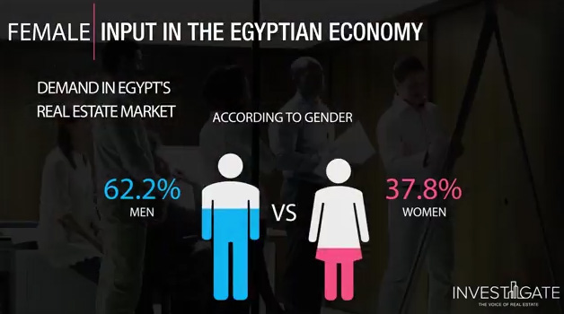 Female Input in the Egyptian Economy - Part Two