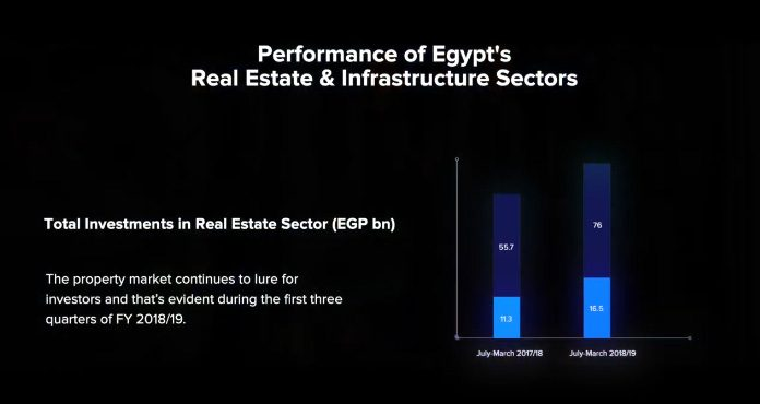 Invest-Gate's 4th Roundtable   Meaning of Attracting Future Real E ...