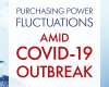 Purchasing Power Fluctuations Amid COVID-19 Outbreak