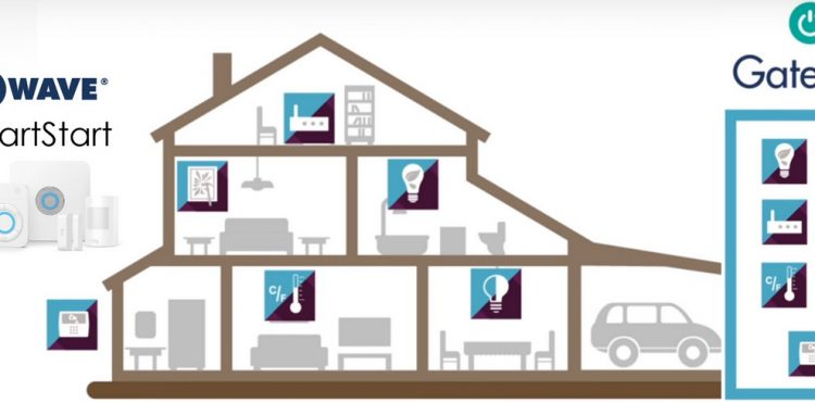 Mini-Guide: The Booming Home Automation Solutions For Every Home