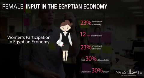 Female Input in the Egyptian Economy | Part One