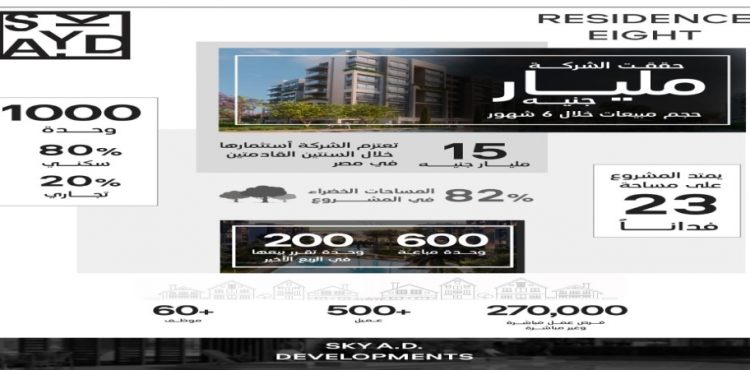 Residence Eight Logs EGP 1 bn Sales In A Record Time